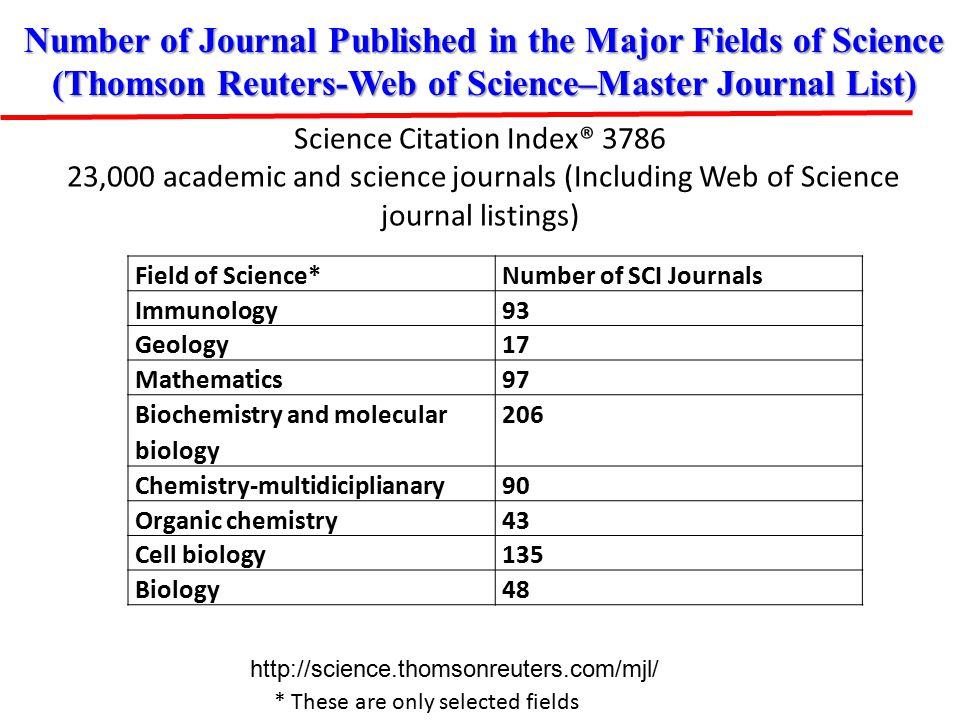 Science Citation Index® 3786 23,000 academic and science journals (Including Web of Science journal listings) http://science.thomsonreuters.com/mjl/ Field of Science*Number of SCI Journals Immunology93 Geology17 Mathematics97 Biochemistry and molecular biology 206 Chemistry-multidiciplianary90 Organic chemistry43 Cell biology135 Biology48 Number of Journal Published in the Major Fields of Science (Thomson Reuters-Web of Science–Master Journal List) * These are only selected fields