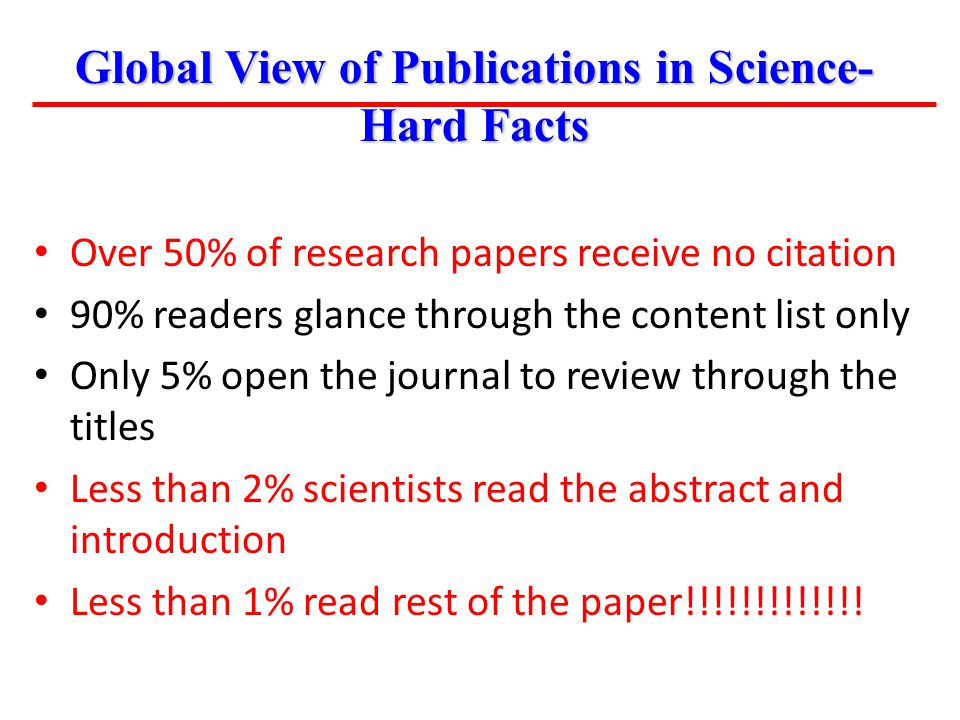 Over 50% of research papers receive no citation 90% readers glance through the content list only Only 5% open the journal to review through the titles Less than 2% scientists read the abstract and introduction Less than 1% read rest of the paper!!!!!!!!!!!!.