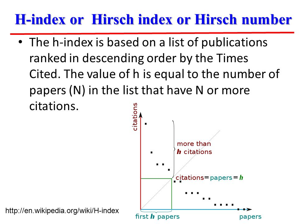 The h-index is based on a list of publications ranked in descending order by the Times Cited.
