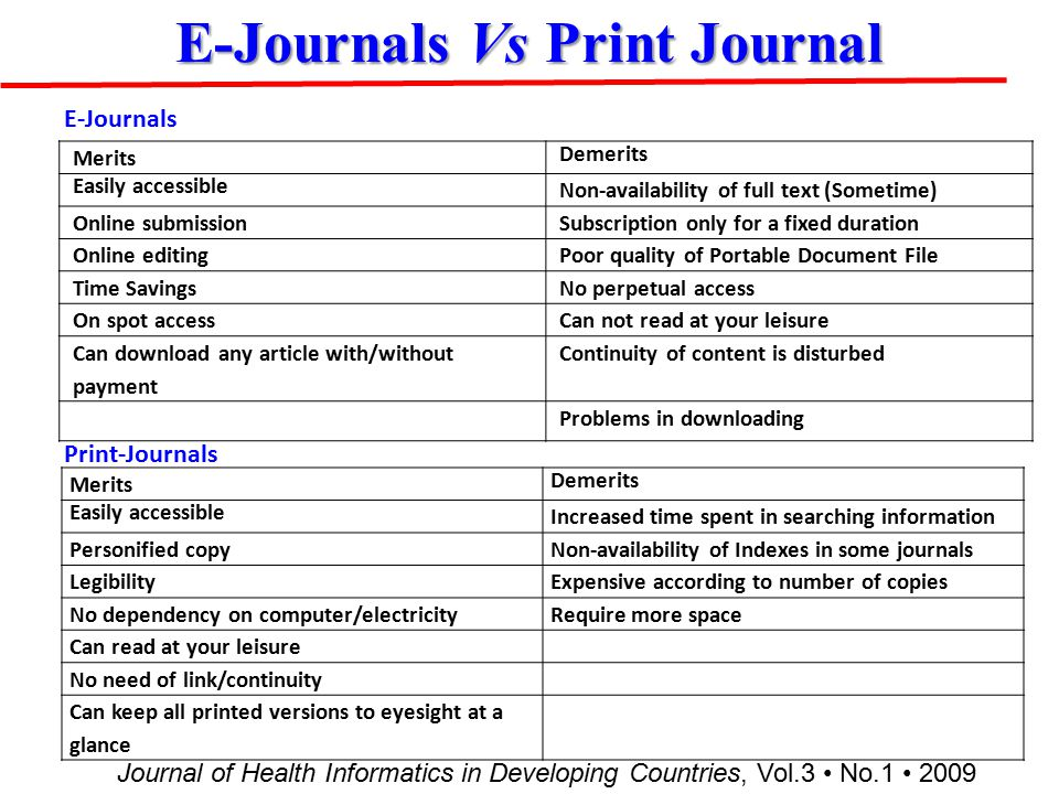 Journal of Health Informatics in Developing Countries, Vol.3 No.1 2009 Merits Demerits Easily accessible Non-availability of full text (Sometime) Online submissionSubscription only for a fixed duration Online editingPoor quality of Portable Document File Time SavingsNo perpetual access On spot accessCan not read at your leisure Can download any article with/without payment Continuity of content is disturbed Problems in downloading Merits Demerits Easily accessible Increased time spent in searching information Personified copyNon-availability of Indexes in some journals LegibilityExpensive according to number of copies No dependency on computer/electricityRequire more space Can read at your leisure No need of link/continuity Can keep all printed versions to eyesight at a glance E-Journals Print-Journals E-Journals Vs Print Journal