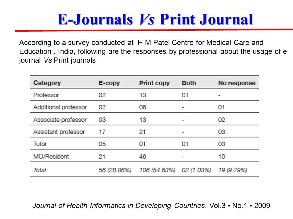 According to a survey conducted at H M Patel Centre for Medical Care and Education, India, following are the responses by professional about the usage of e- journal Vs Print journals Journal of Health Informatics in Developing Countries, Vol.3 No.1 2009 E-Journals Vs Print Journal