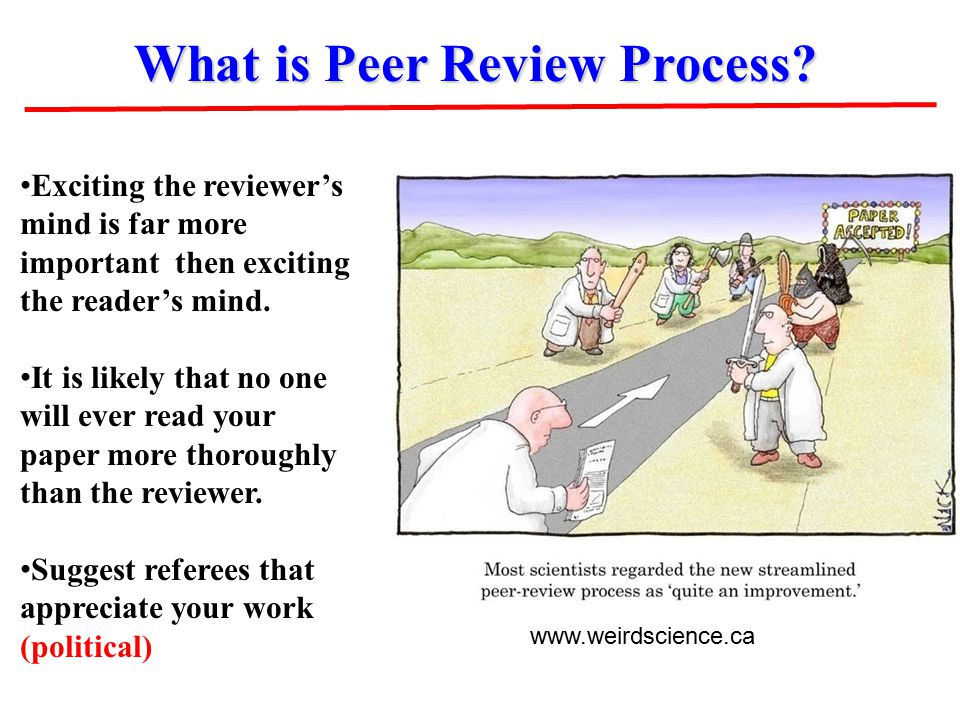 www.weirdscience.ca What is Peer Review Process.