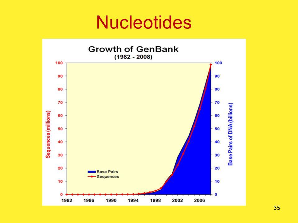 35 Nucleotides