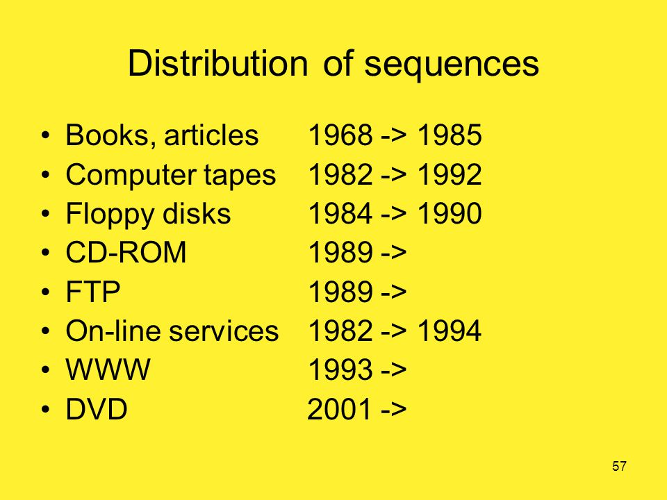 Distribution of sequences Books, articles1968 -> 1985 Computer tapes1982 -> 1992 Floppy disks1984 -> 1990 CD-ROM1989 -> FTP 1989 -> On-line services 1982 -> 1994 WWW1993 -> DVD 2001 -> 57