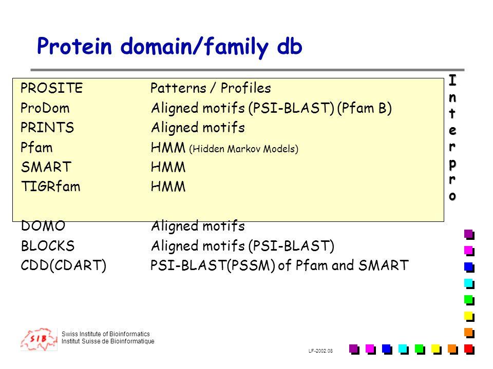 Swiss Institute of Bioinformatics Institut Suisse de Bioinformatique LF-2002.08 Protein domain/family db PROSITEPatterns / Profiles ProDomAligned motifs (PSI-BLAST) (Pfam B) PRINTSAligned motifs PfamHMM (Hidden Markov Models) SMARTHMM TIGRfamHMM DOMOAligned motifs BLOCKSAligned motifs (PSI-BLAST) CDD(CDART)PSI-BLAST(PSSM) of Pfam and SMART InterproInterproInterproInterpro
