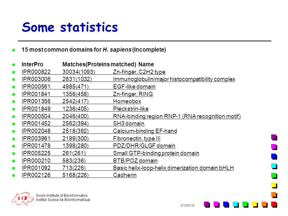 Swiss Institute of Bioinformatics Institut Suisse de Bioinformatique LF-2002.08 Some statistics 15 most common domains for H.