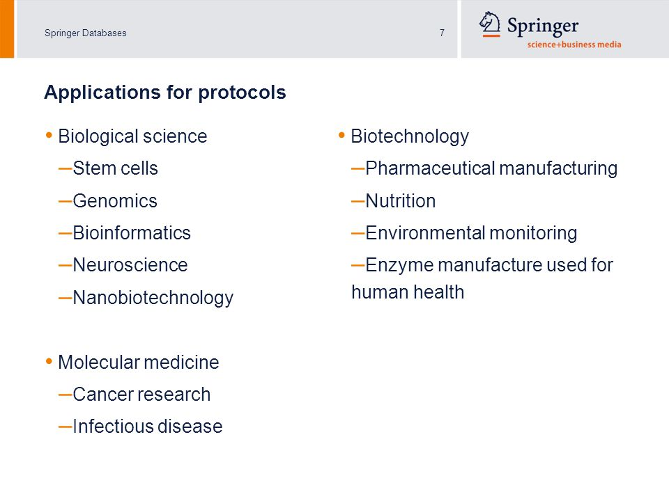 Springer Databases18 BUSINESS MODEL