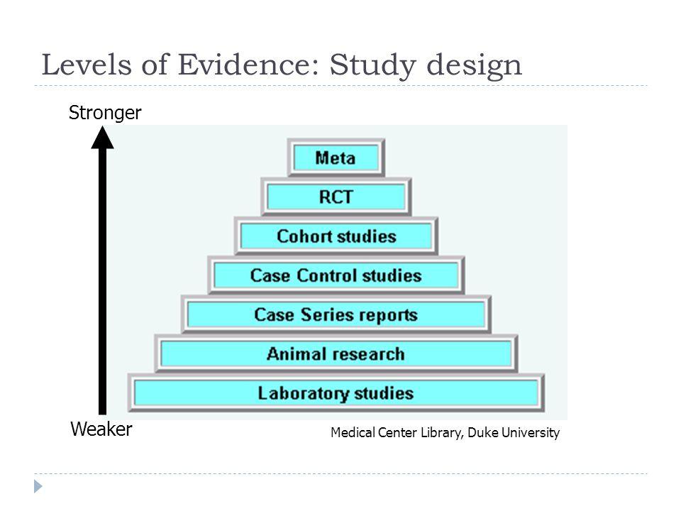 Levels of Evidence: Study design Medical Center Library, Duke University Stronger Weaker