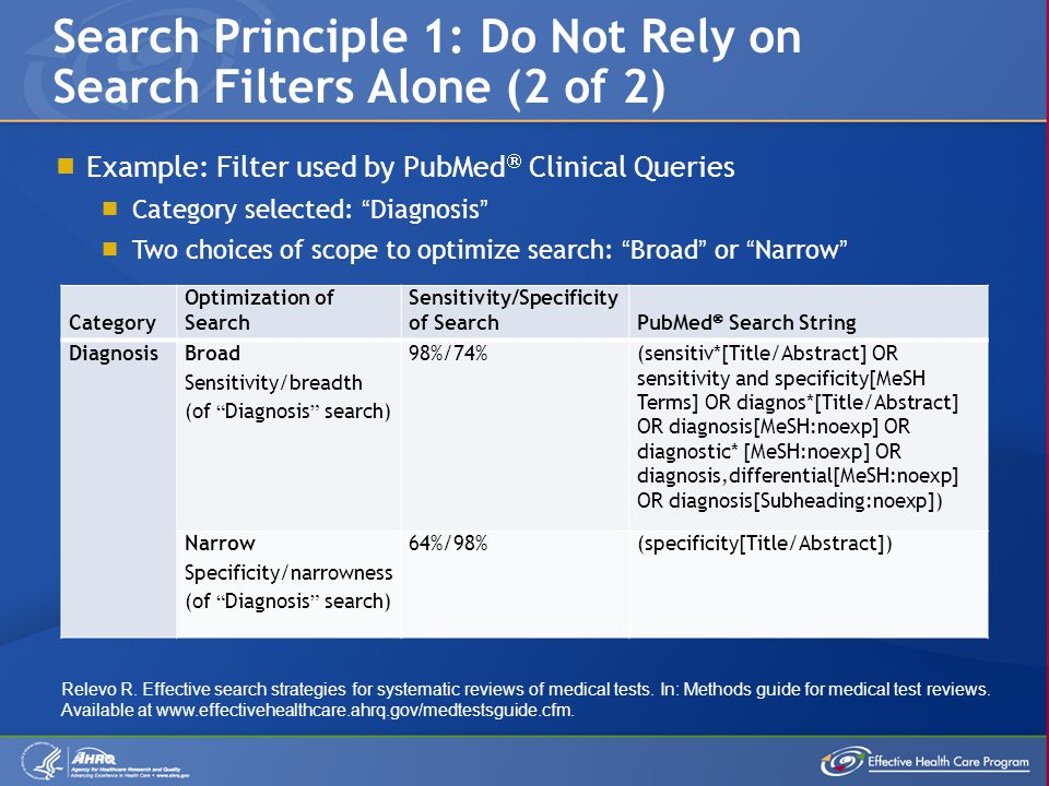 Category Optimization of Search Sensitivity/Specificity of SearchPubMed  Search String DiagnosisBroad Sensitivity/breadth (of Diagnosis search) 98%/74%(sensitiv*[Title/Abstract] OR sensitivity and specificity[MeSH Terms] OR diagnos*[Title/Abstract] OR diagnosis[MeSH:noexp] OR diagnostic* [MeSH:noexp] OR diagnosis,differential[MeSH:noexp] OR diagnosis[Subheading:noexp]) Narrow Specificity/narrowness (of Diagnosis search) 64%/98%(specificity[Title/Abstract]) Search Principle 1: Do Not Rely on Search Filters Alone (2 of 2)  Example: Filter used by PubMed  Clinical Queries  Category selected: Diagnosis  Two choices of scope to optimize search: Broad or Narrow Relevo R.