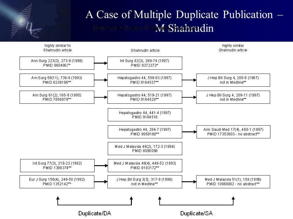 A Case of Multiple Duplicate Publication – M Shahrudin