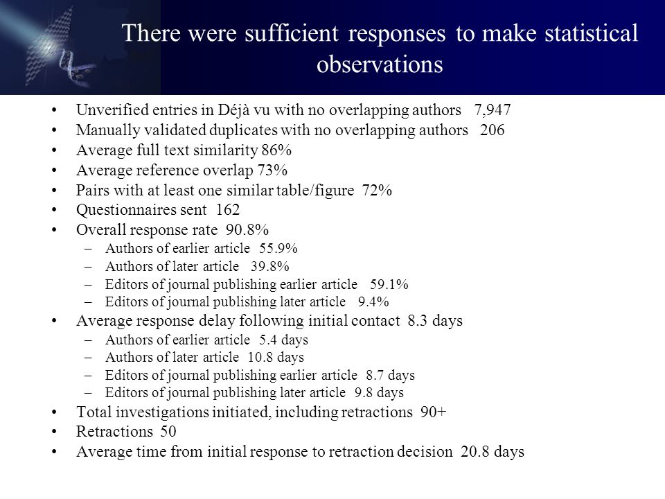 There were sufficient responses to make statistical observations Unverified entries in Déjà vu with no overlapping authors 7,947 Manually validated duplicates with no overlapping authors 206 Average full text similarity 86% Average reference overlap 73% Pairs with at least one similar table/figure 72% Questionnaires sent 162 Overall response rate 90.8% –Authors of earlier article 55.9% –Authors of later article 39.8% –Editors of journal publishing earlier article 59.1% –Editors of journal publishing later article 9.4% Average response delay following initial contact 8.3 days –Authors of earlier article 5.4 days –Authors of later article 10.8 days –Editors of journal publishing earlier article 8.7 days –Editors of journal publishing later article 9.8 days Total investigations initiated, including retractions 90+ Retractions 50 Average time from initial response to retraction decision 20.8 days