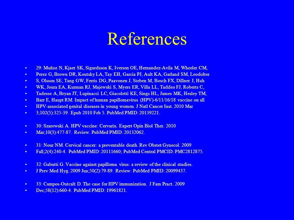 References 29: Muñoz N, Kjaer SK, Sigurdsson K, Iversen OE, Hernandez-Avila M, Wheeler CM, Perez G, Brown DR, Koutsky LA, Tay EH, Garcia PJ, Ault KA, Garland SM, Leodolter S, Olsson SE, Tang GW, Ferris DG, Paavonen J, Steben M, Bosch FX, Dillner J, Huh WK, Joura EA, Kurman RJ, Majewski S, Myers ER, Villa LL, Taddeo FJ, Roberts C, Tadesse A, Bryan JT, Lupinacci LC, Giacoletti KE, Sings HL, James MK, Hesley TM, Barr E, Haupt RM.