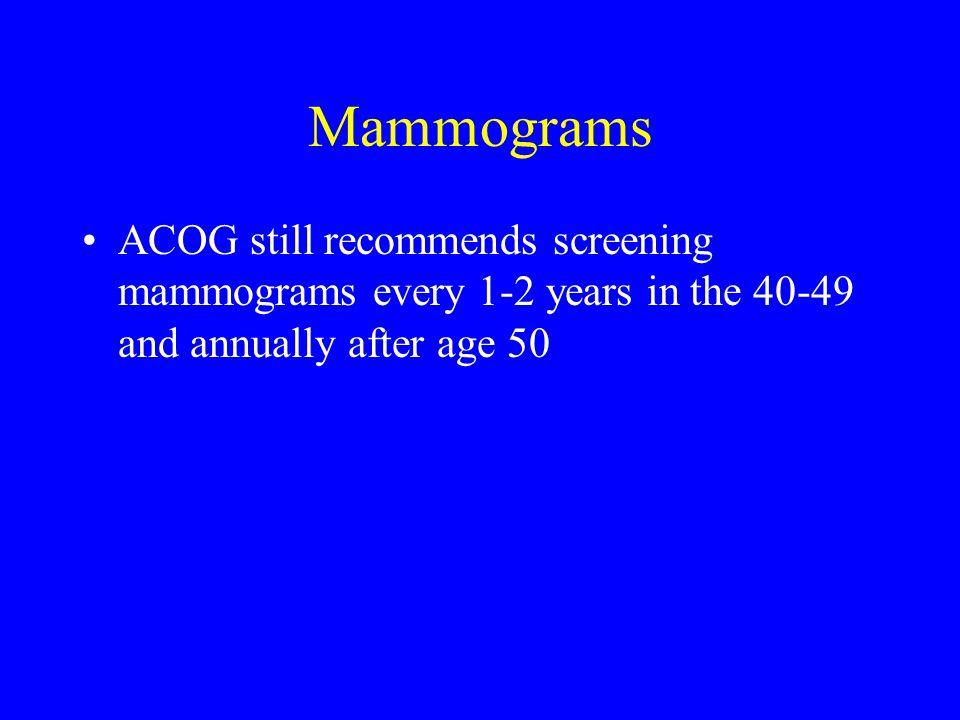 Surveillance for Hereditary Breast Cancer www.nccn.org Cancer 2004;100:479-89 NEJM 2004;351:427-37 ProcedureAge to beginFrequency Breast self-exam18 yrsMonthly Clinical breast exam 25 yrsTwice a year Mammography25 yrsYearly MRI25 yrsYearly