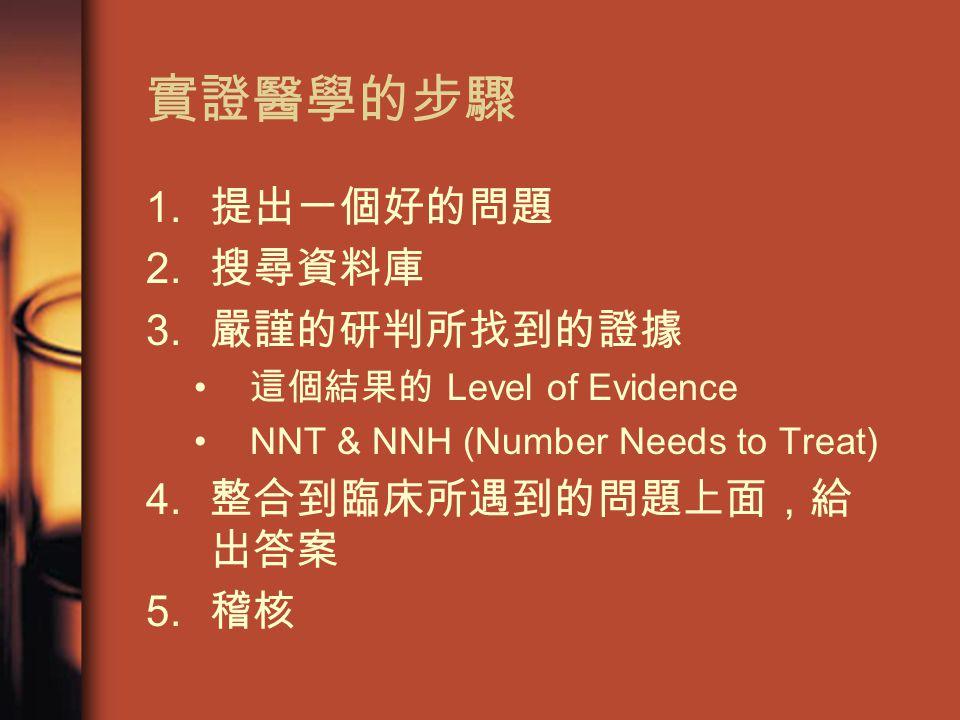 實證醫學的步驟 1. 提出一個好的問題 2. 搜尋資料庫 3.