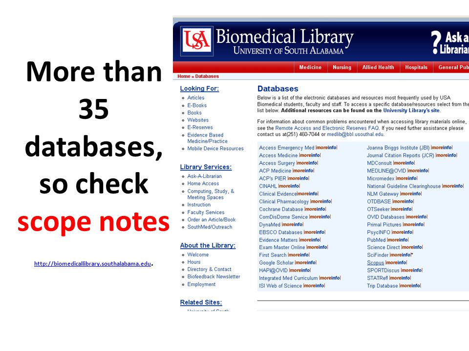 More than 35 databases, so check scope notes http://biomedicallibrary.southalabama.edu.