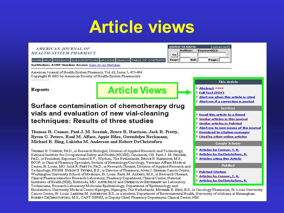 Article views Article Views