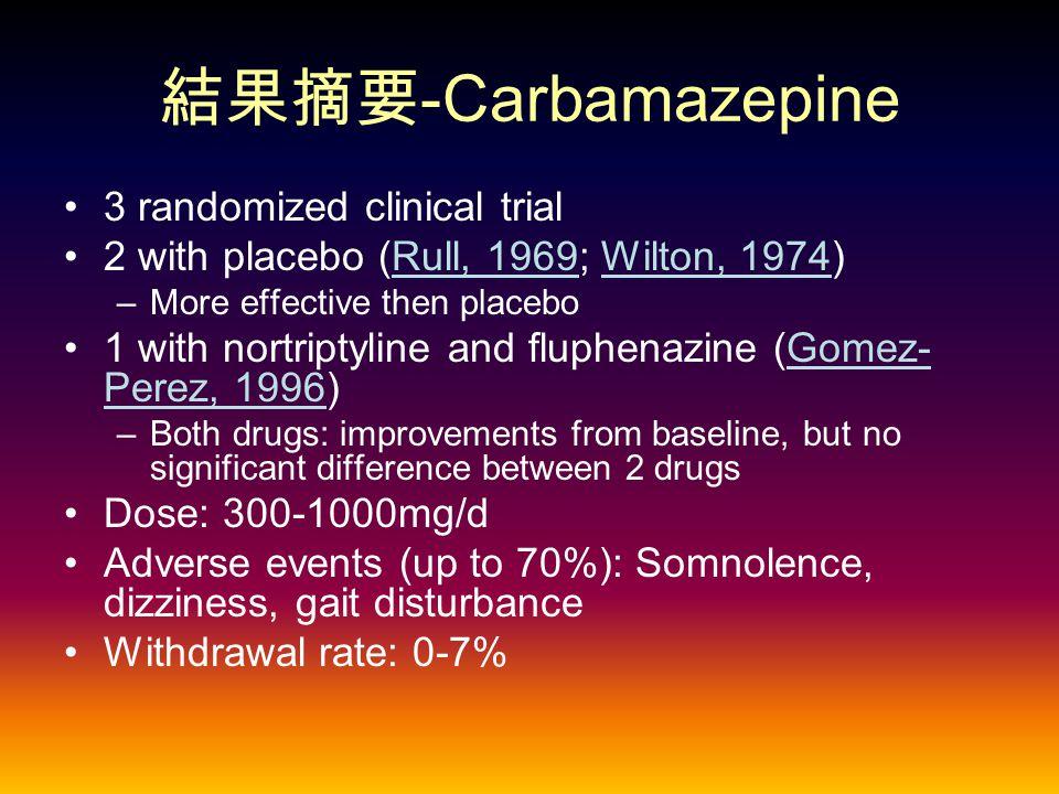 結果摘要 -Carbamazepine 3 randomized clinical trial 2 with placebo (Rull, 1969; Wilton, 1974) –More effective then placebo 1 with nortriptyline and fluphenazine (Gomez- Perez, 1996) –Both drugs: improvements from baseline, but no significant difference between 2 drugs Dose: 300-1000mg/d Adverse events (up to 70%): Somnolence, dizziness, gait disturbance Withdrawal rate: 0-7%
