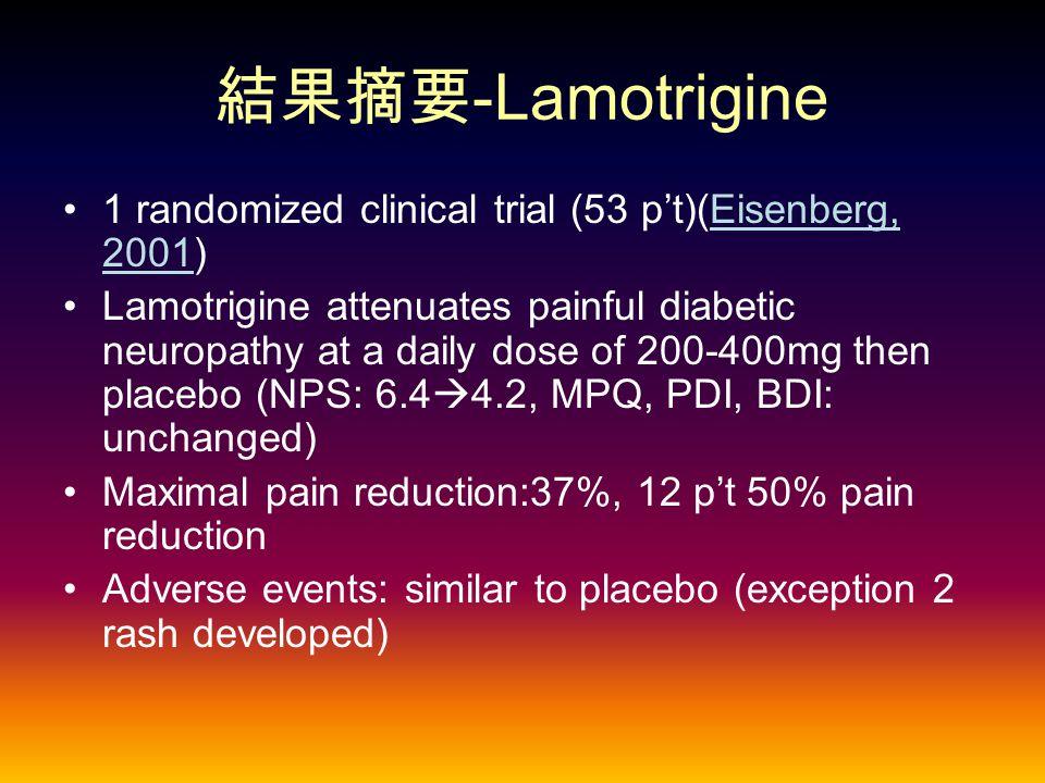 結果摘要 -Lamotrigine 1 randomized clinical trial (53 p't)(Eisenberg, 2001) Lamotrigine attenuates painful diabetic neuropathy at a daily dose of 200-400mg then placebo (NPS: 6.4  4.2, MPQ, PDI, BDI: unchanged) Maximal pain reduction:37%, 12 p't 50% pain reduction Adverse events: similar to placebo (exception 2 rash developed)