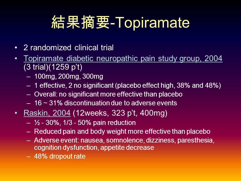 結果摘要 -Topiramate 2 randomized clinical trial Topiramate diabetic neuropathic pain study group, 2004 (3 trial)(1259 p't) –100mg, 200mg, 300mg –1 effective, 2 no significant (placebo effect high, 38% and 48%) –Overall: no significant more effective than placebo –16 ~ 31% discontinuation due to adverse events Raskin, 2004 (12weeks, 323 p't, 400mg) –½ - 30%, 1/3 - 50% pain reduction –Reduced pain and body weight more effective than placebo –Adverse event: nausea, somnolence, dizziness, paresthesia, cognition dysfunction, appetite decrease –48% dropout rate