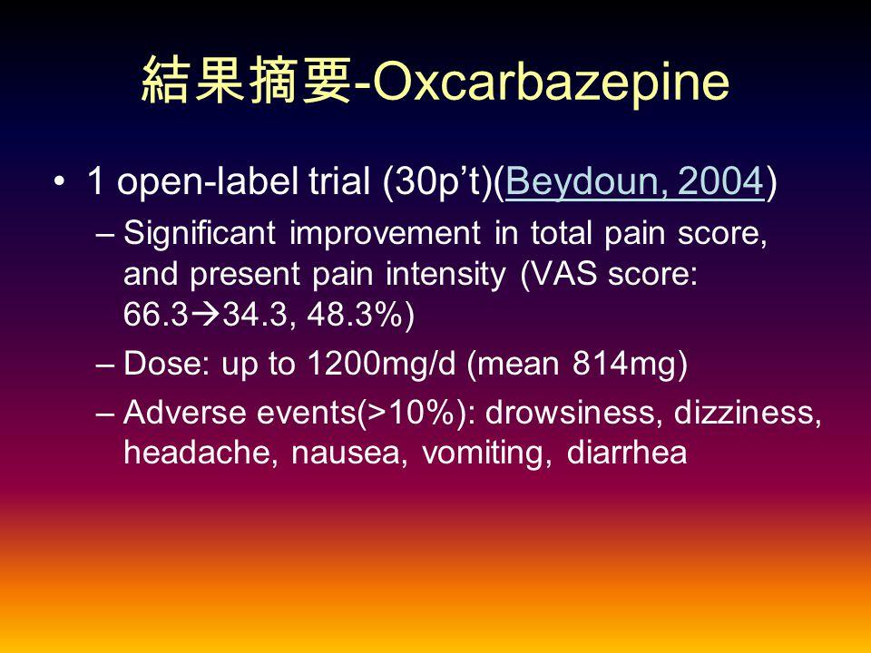 結果摘要 -Oxcarbazepine 1 open-label trial (30p't)(Beydoun, 2004) –Significant improvement in total pain score, and present pain intensity (VAS score: 66.3  34.3, 48.3%) –Dose: up to 1200mg/d (mean 814mg) –Adverse events(>10%): drowsiness, dizziness, headache, nausea, vomiting, diarrhea
