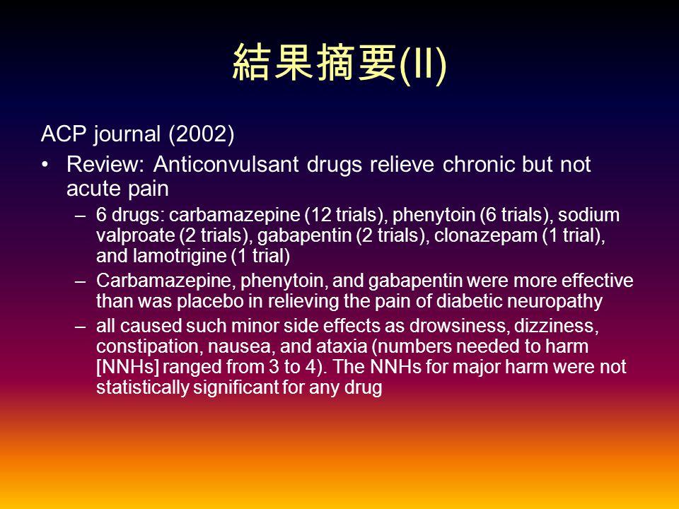 結果摘要 (II) ACP journal (2002) Review: Anticonvulsant drugs relieve chronic but not acute pain –6 drugs: carbamazepine (12 trials), phenytoin (6 trials), sodium valproate (2 trials), gabapentin (2 trials), clonazepam (1 trial), and lamotrigine (1 trial) –Carbamazepine, phenytoin, and gabapentin were more effective than was placebo in relieving the pain of diabetic neuropathy –all caused such minor side effects as drowsiness, dizziness, constipation, nausea, and ataxia (numbers needed to harm [NNHs] ranged from 3 to 4).