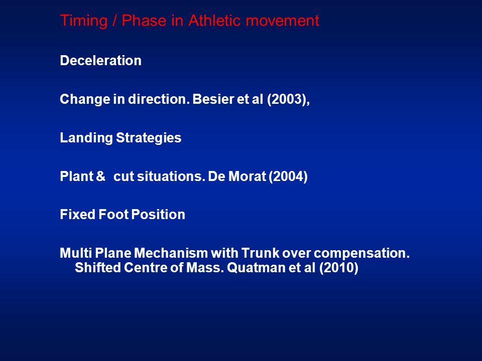 Timing / Phase in Athletic movement Deceleration Change in direction. Besier et al (2003), Landing Strategies Plant & cut situations. De Morat (2004)