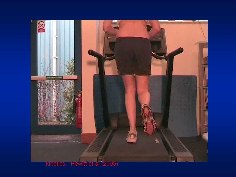 Weak Glutei muscles create pelvic shear and alter kinetics. Hewitt et al (2005)