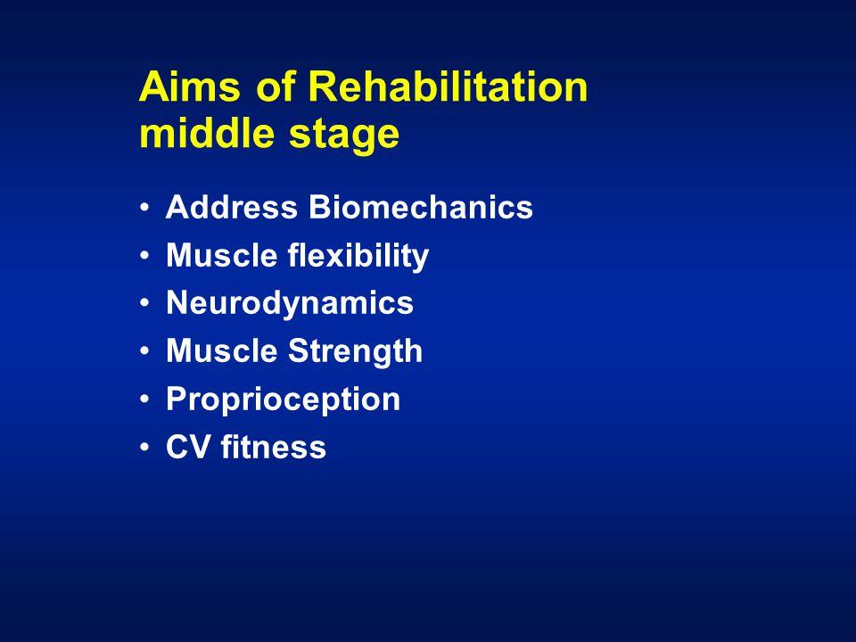 Aims of Rehabilitation middle stage Address Biomechanics Muscle flexibility Neurodynamics Muscle Strength Proprioception CV fitness