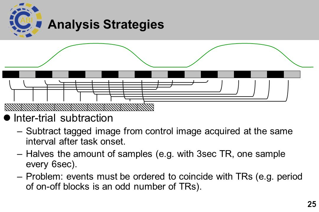 25 Analysis Strategies Inter-trial subtraction –Subtract tagged image from control image acquired at the same interval after task onset. –Halves the a