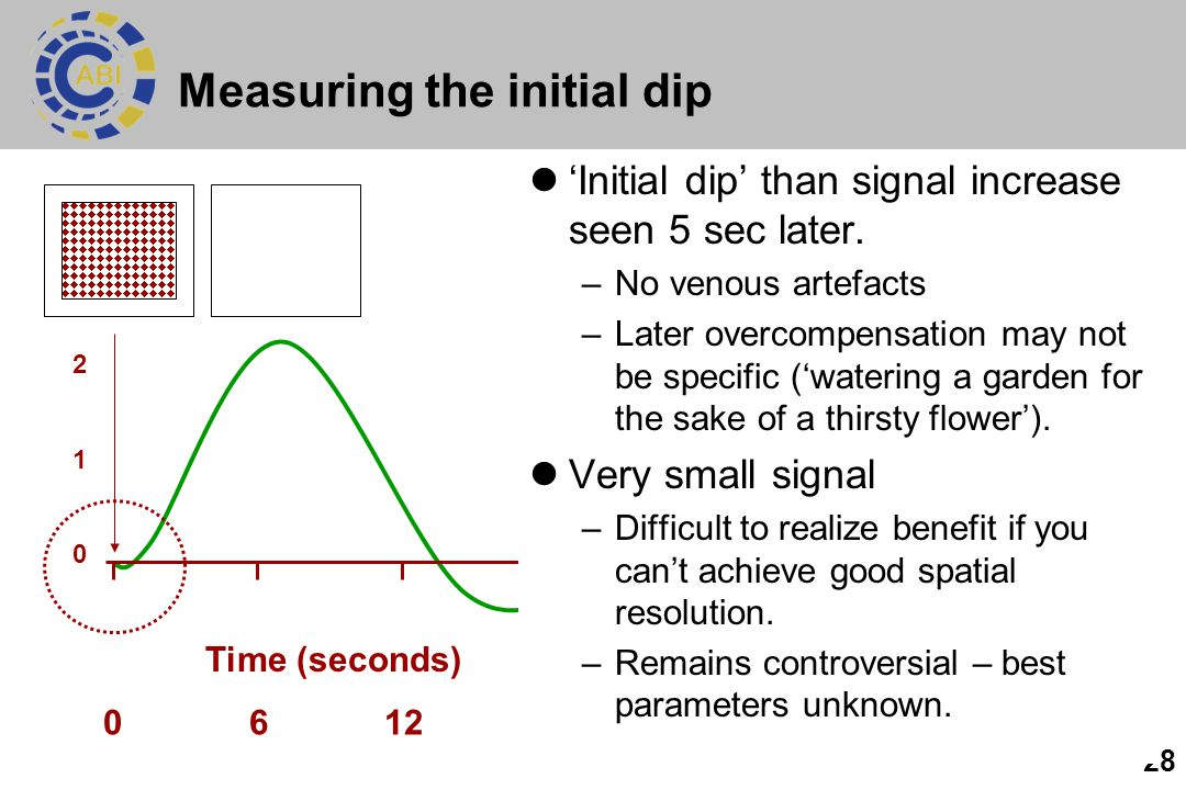 28 Measuring the initial dip 0 6 12 18 24 2 102 10 Time (seconds) 'Initial dip' than signal increase seen 5 sec later. –No venous artefacts –Later ove