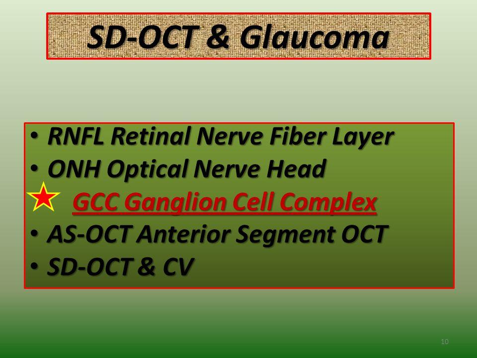 SD-OCT & Glaucoma RNFL Retinal Nerve Fiber Layer RNFL Retinal Nerve Fiber Layer ONH Optical Nerve Head ONH Optical Nerve Head GCC Ganglion Cell Complex GCC Ganglion Cell Complex AS-OCT Anterior Segment OCT AS-OCT Anterior Segment OCT SD-OCT & CV SD-OCT & CV 10
