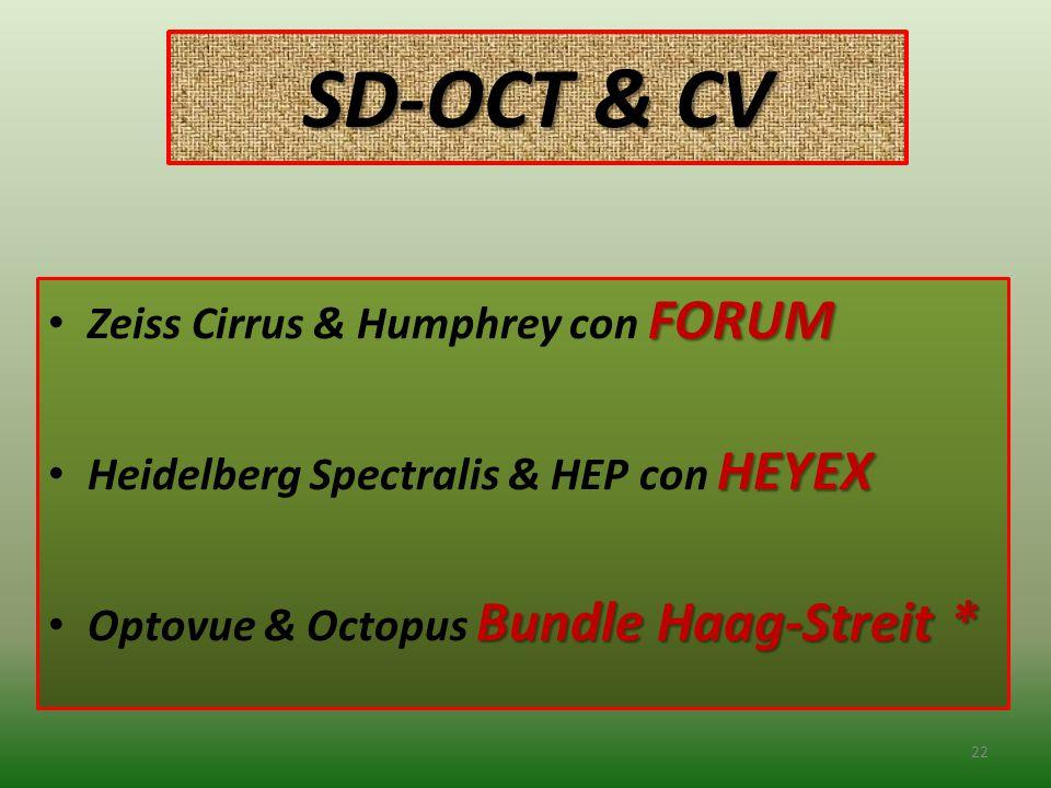 SD-OCT & CV FORUM Zeiss Cirrus & Humphrey con FORUM HEYEX Heidelberg Spectralis & HEP con HEYEX Bundle Haag-Streit * Optovue & Octopus Bundle Haag-Streit * 22