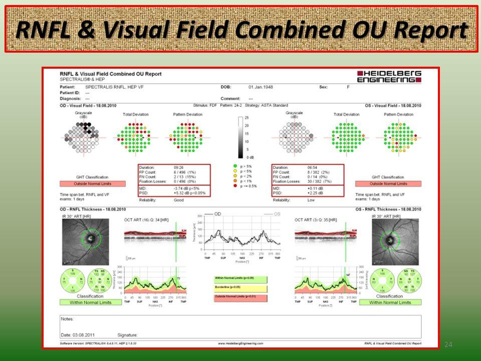 RNFL & Visual Field Combined OU Report 24
