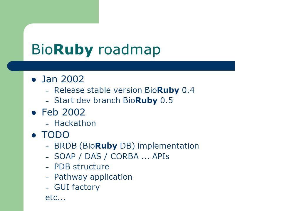BioRuby roadmap Jan 2002 – Release stable version BioRuby 0.4 – Start dev branch BioRuby 0.5 Feb 2002 – Hackathon TODO – BRDB (BioRuby DB) implementation – SOAP / DAS / CORBA...