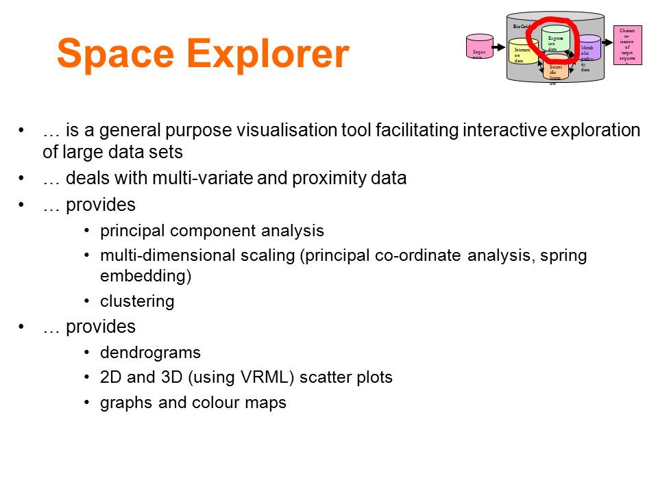 Space Explorer … is a general purpose visualisation tool facilitating interactive exploration of large data sets … deals with multi-variate and proxim
