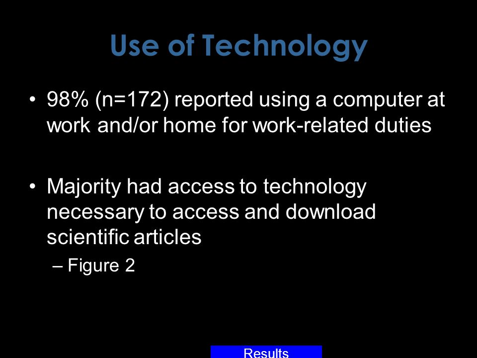 Use of Technology 98% (n=172) reported using a computer at work and/or home for work-related duties Majority had access to technology necessary to access and download scientific articles –Figure 2 Results