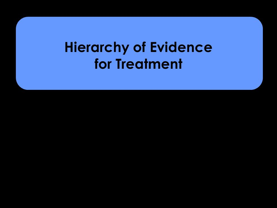Hierarchy of Evidence for Treatment
