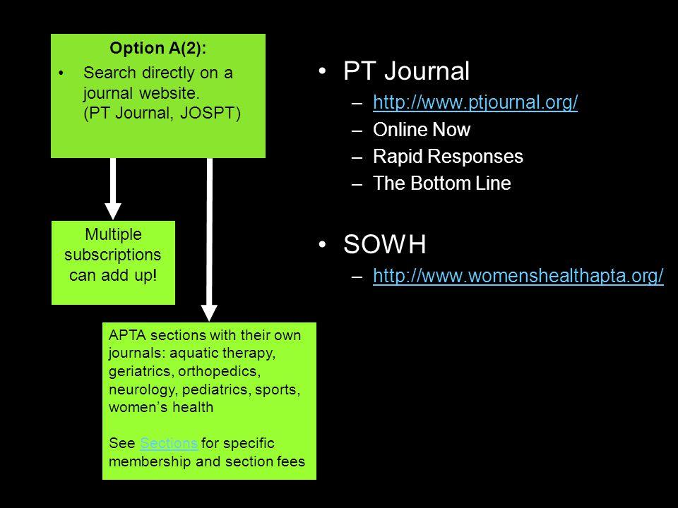 PT Journal –http://www.ptjournal.org/http://www.ptjournal.org/ –Online Now –Rapid Responses –The Bottom Line SOWH –http://www.womenshealthapta.org/http://www.womenshealthapta.org/ Multiple subscriptions can add up.