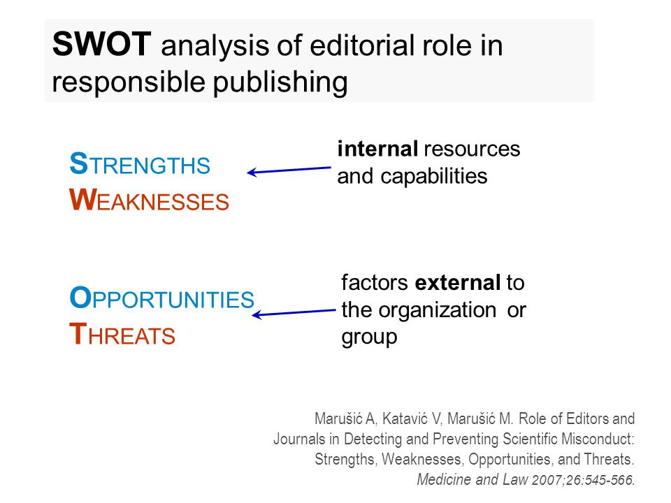 SWOT analysis of editorial role in responsible publishing factors external to the organization or group Marušić A, Katavić V, Marušić M.