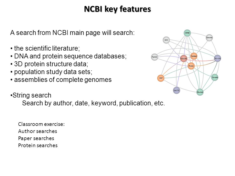 A search from NCBI main page will search: the scientific literature; DNA and protein sequence databases; 3D protein structure data; population study d