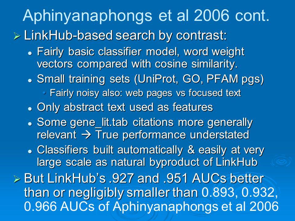 Aphinyanaphongs et al 2006 cont.
