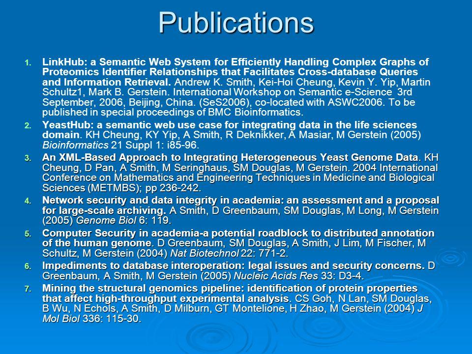 Publications 1. 1.