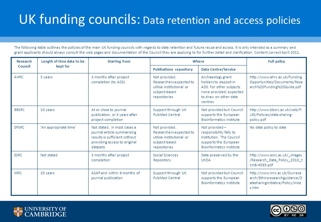 UK funding councils: Data retention and access policies The following table outlines the policies of the main UK funding councils with regards to data retention and future reuse and access.
