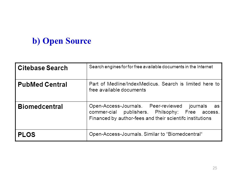 Citebase Search Search engines for for free available documents in the Internet PubMed Central Part of Medline/IndexMedicus.
