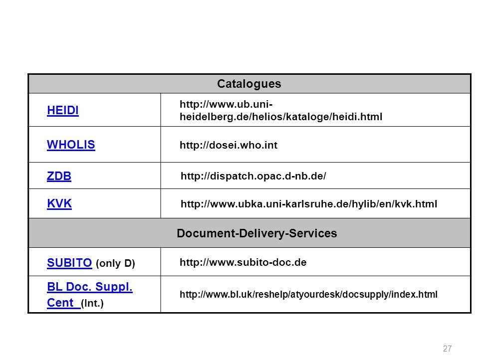 Catalogues HEIDI http://www.ub.uni- heidelberg.de/helios/kataloge/heidi.html WHOLIS http://dosei.who.int ZDB http://dispatch.opac.d-nb.de/ KVK http://
