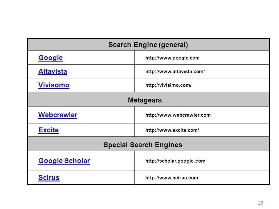 Search Engine (general) Google http://www.google.com Altavista http://www.altavista.com/ Vivisomo http://vivisimo.com/ Metagears Webcrawler http://www