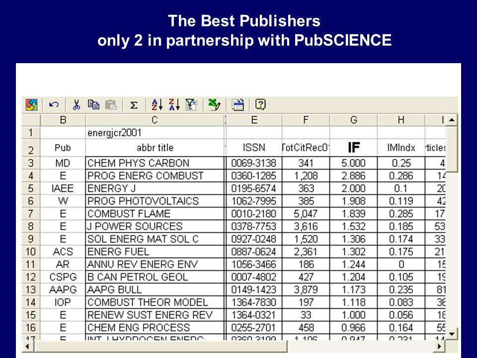 The Best Publishers only 2 in partnership with PubSCIENCE