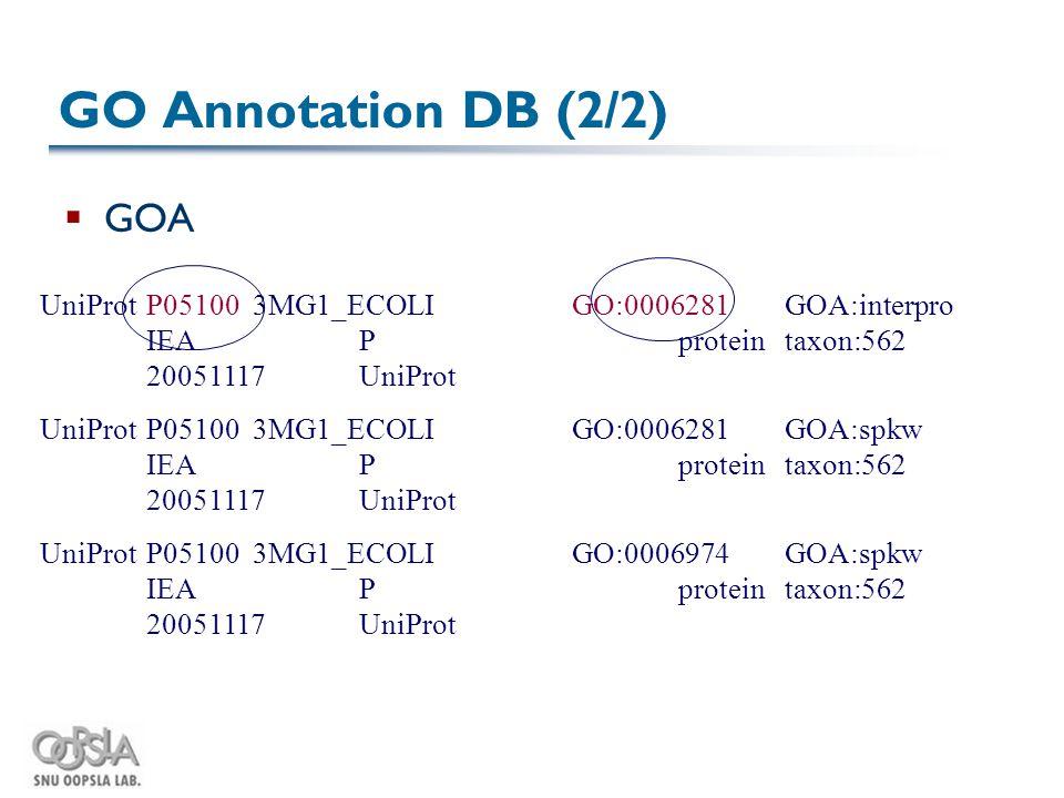 GO Annotation DB (2/2)  GOA UniProtP051003MG1_ECOLIGO:0006281GOA:interpro IEAPproteintaxon:562 20051117UniProt UniProtP051003MG1_ECOLIGO:0006281GOA:s
