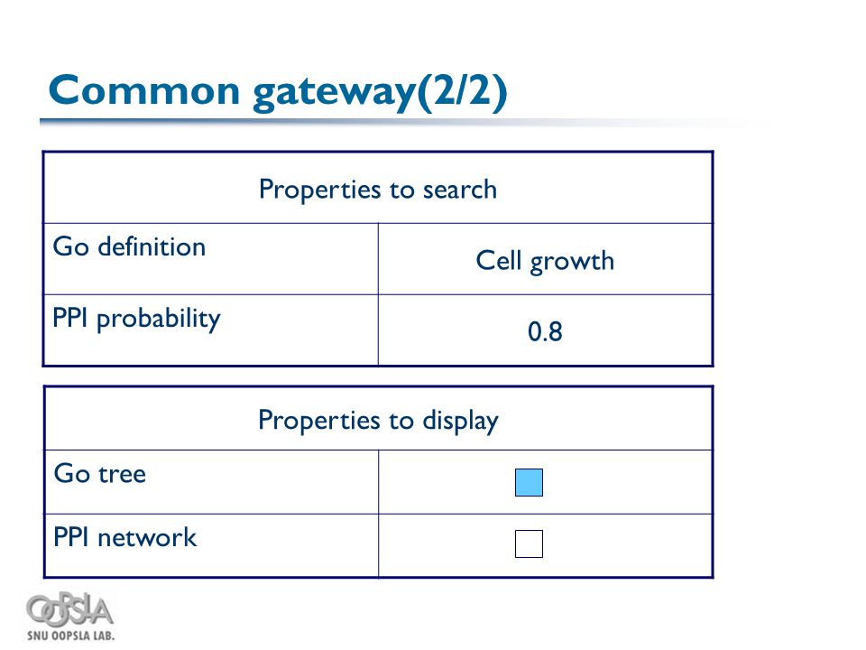 Common gateway(2/2) Properties to search Go definition Cell growth PPI probability 0.8 Properties to display Go tree PPI network