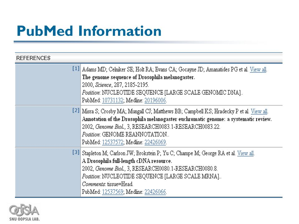 PubMed Information